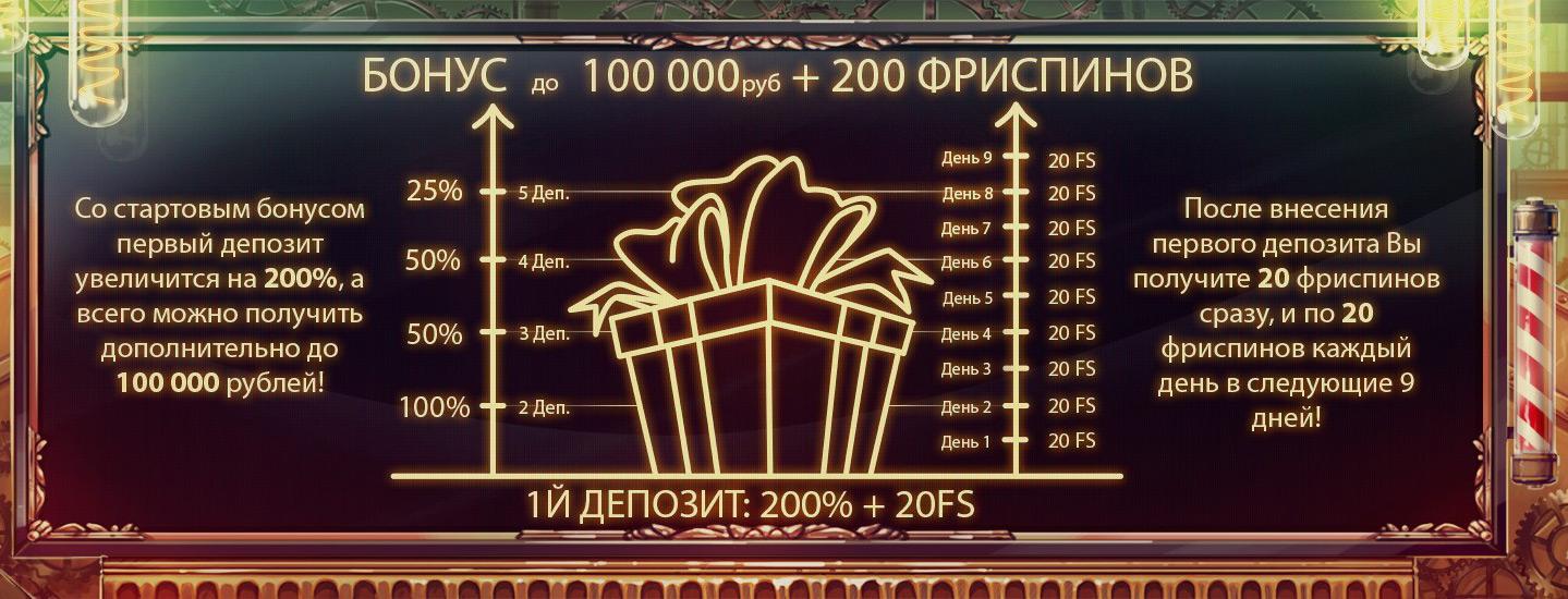 Бонусы для игроков казино Джойказино.
